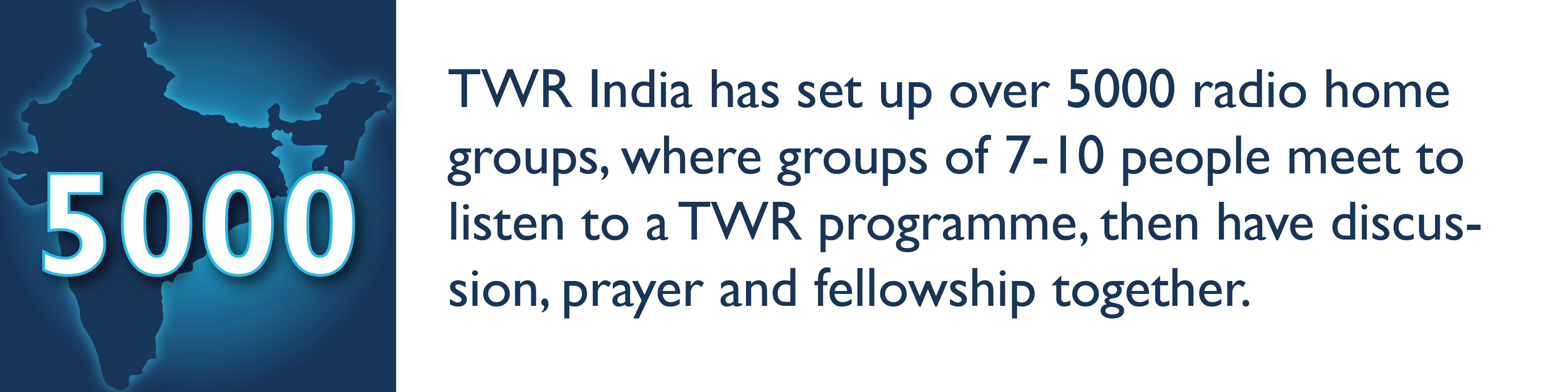 TWR India has set up over 5000 radio home groups, where groups of 7-10 people meet to listen to a TWR programme, then have discussion, prayer and fellowship together.