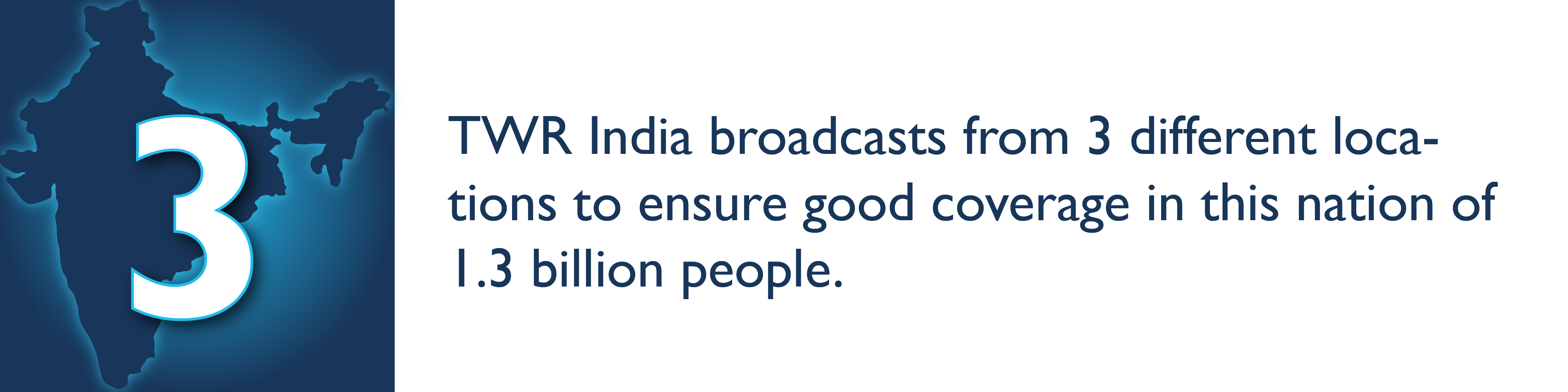 TWR India broadcasts from 3 different locations to ensure good coverage in this nation of 1.3 billion people.